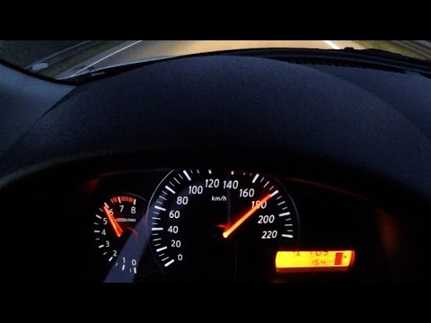 Nissan Micra / March Acceleration 0-100 & Top Speed Test