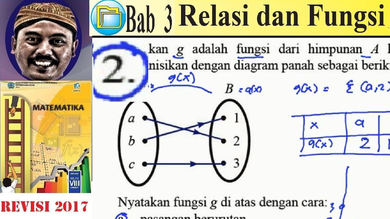 Relasi dan fungsi matematika kelas 8 bse k13 rev 2017 mengenal relasi dan fungsi matematika kelas 8 bse k13 rev 2017 mengenal bentuk penyajian fungsi 02 ccuart Choice Image
