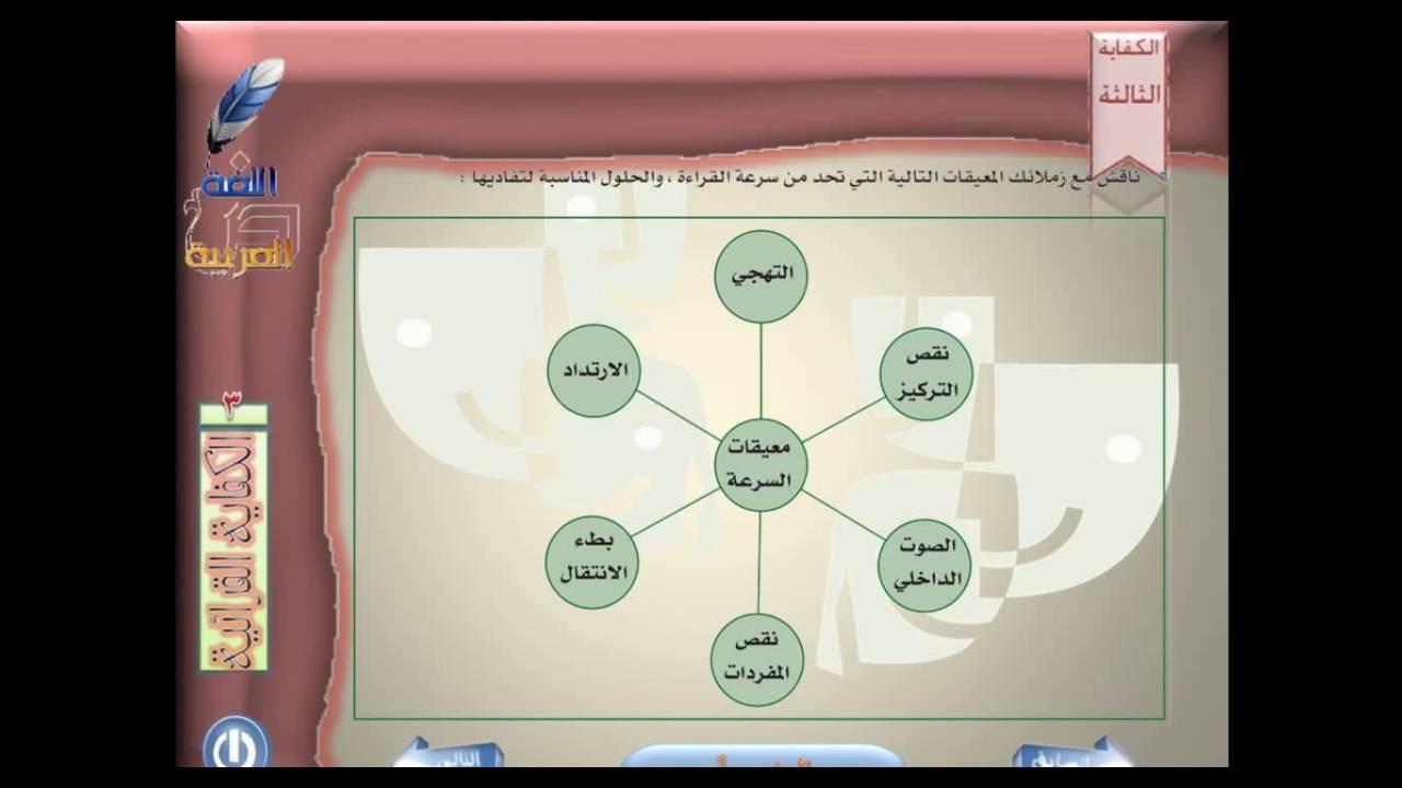 كتاب كفايات اللغة العربية