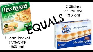 Equals & Alternatives Episode 45: Garlic Chicken Pizza Lean Pocket And Two White Castle Sliders