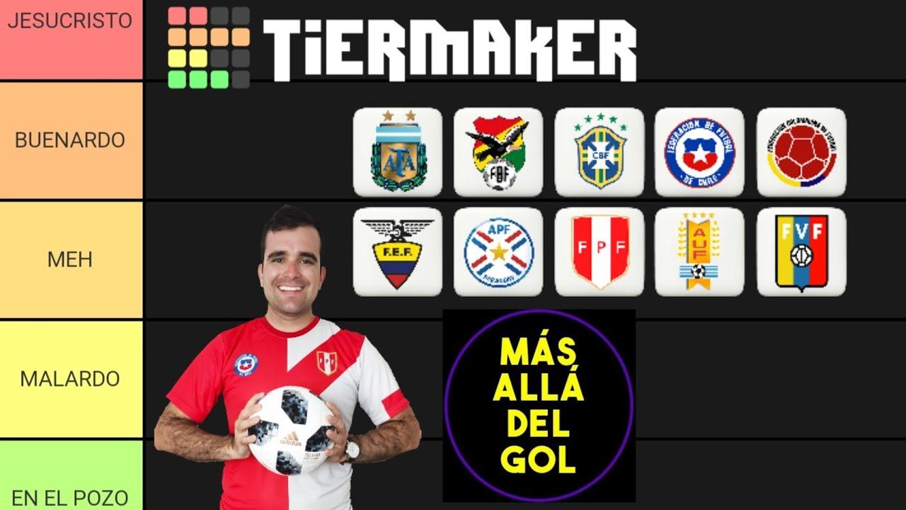 Tierlist Selecciones Conmebol - En respuesta a Más Allá del Gol