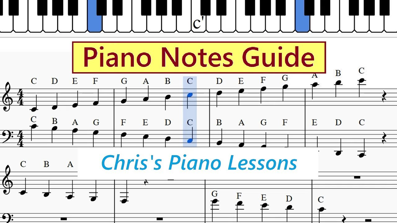 Piano Notes Chart - Guide To Letters In Treble And Bass Clef