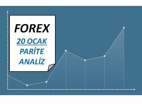 FOREX 20 OCAK TEKNİK ANALİZ (Foreks Mum Çubuklar / Technical Analysis / Price Action)