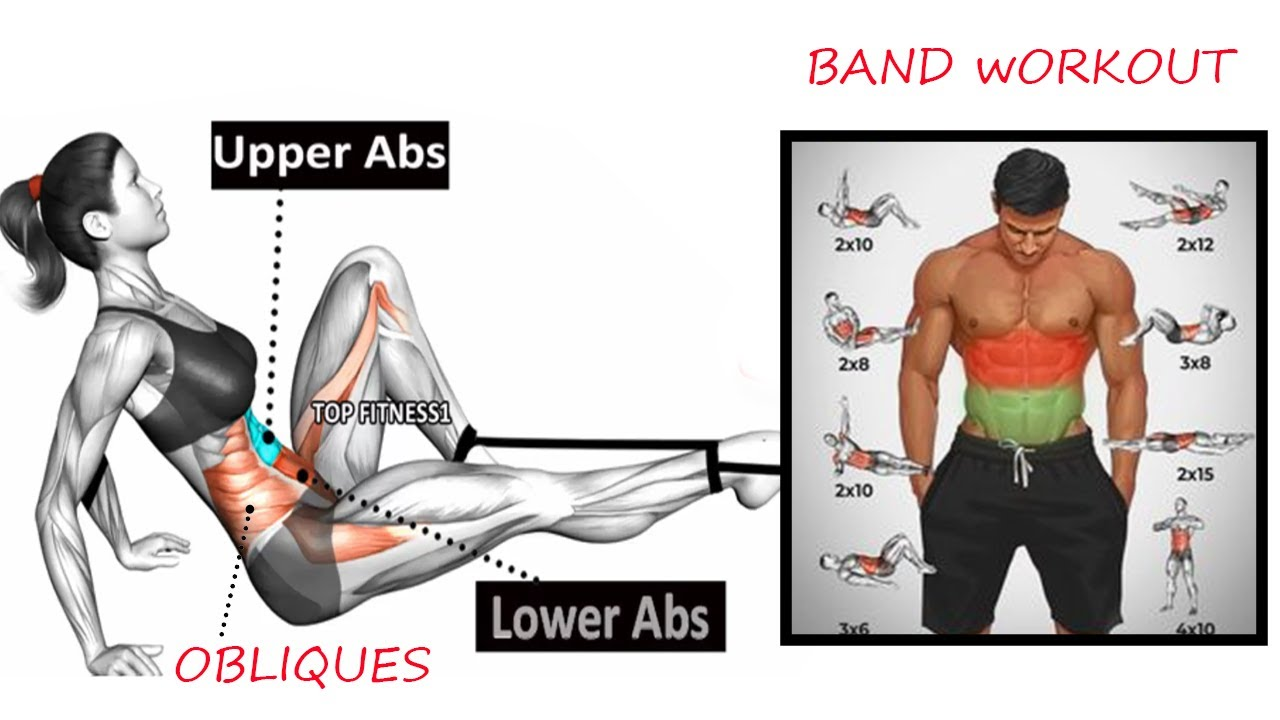 9 Best abs workout with resistance bands | 9 the perfict resistance band ab workout