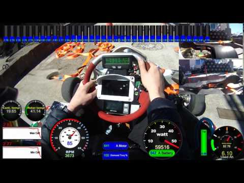 Electric Kart in dyno 75hp