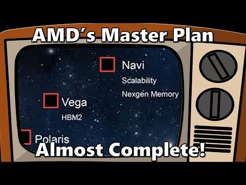 RX VEGA Just A Stepping Stone! NAVI will Complete AMD's Master Plan?