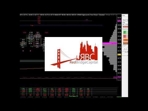 Kai Whitney Order Flow trading mentoring (RedBridge Capital)