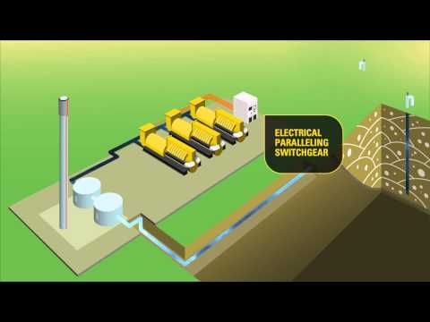 How Cat® Generator Sets Produce Electric Power from Landfill Gas