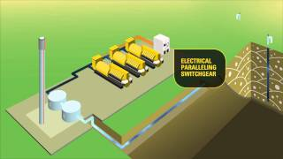 Cat Generator Sets:  How Renewable Landfill Energy Works