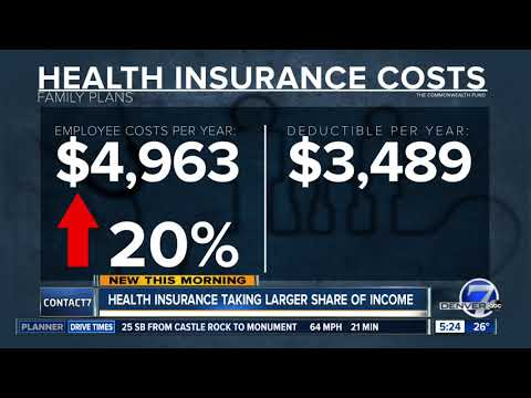 Health care costs growing faster than income thumbnail