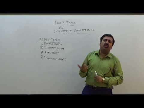 Asset Types & Investment Constraints / BBA 5th Sem / Bangalore University