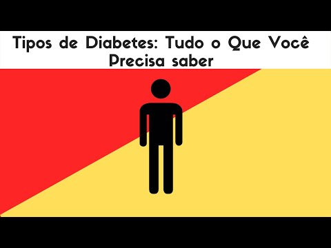[diabetes]:-diabetes-tipo-1--diabetes-tipo-2,-cuidado-com-esses-sintomas.