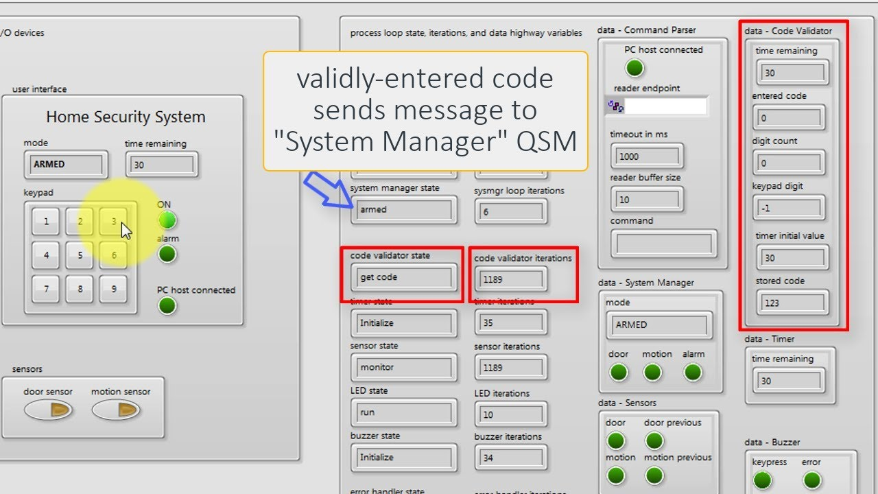 LabVIEW code: Queued state machine (expected results)
