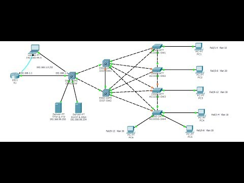 How to configure Layer 3 Switch using Vlan's