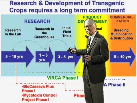 Transgenic crop development - Roger Beachy (Donald Danforth Plant Science Center)