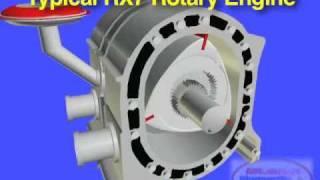MAZDA RX7 Rotary Engine Basics