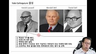 한국정책학회 2021년…