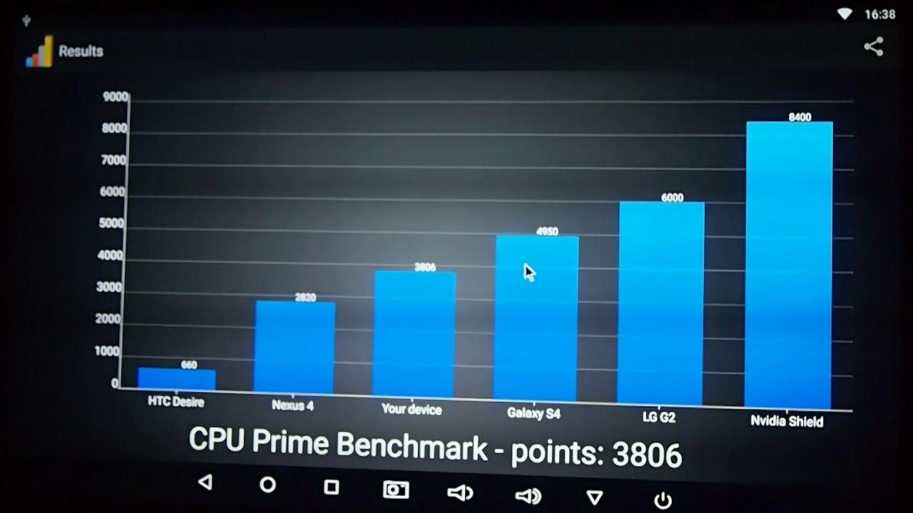 Beelink GS1 6K TV Box Android 7 1 CPU Prime Benchmark - Electonics Tips