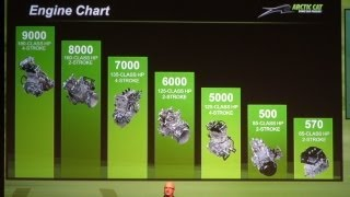 2014 Arctic Cat Engine strategy final