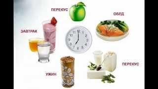 малахова методика похудения