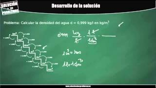 Cambio de unidades densidad de kgl a kgm3