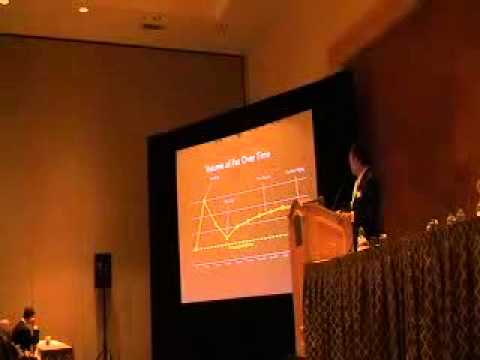Fat Transfer Update 2010,10th Intl Symposium of Facial Plastic Surgery, Hollywood, Florida