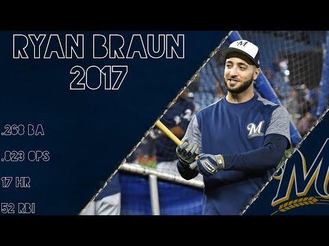 Ryan Braun 2017 Highlights