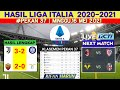 Hasil Liga italia Tadi Malam | Juventus vs inter | Roma vs Lazio | Klasemen Serie A 2021 | Bola