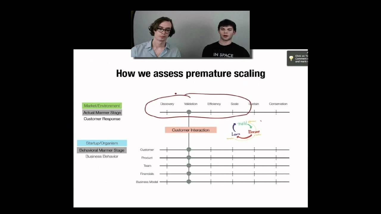 14. Startup Genome