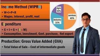 L5/P1: GDP Calculation Methods, CSO Base-revision, Economic Survey Data