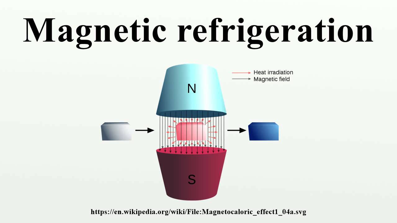 Magic refrigeration  YouTube