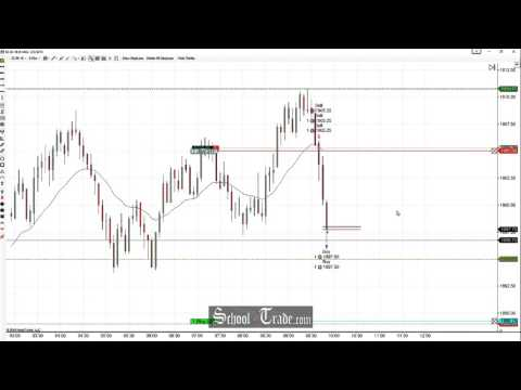 Trading The Opening Drive On The E-Mini S&P 500 Futures; SchoolOfTrade.com