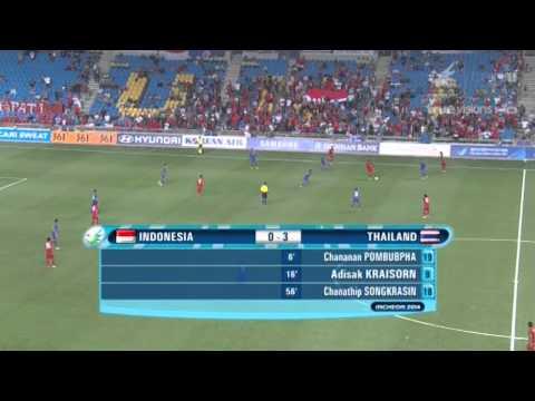 ฟุตบอล เอเชียนเกมส์ ครั้งที่17 ทีมชาติไทย 6-0 ทีมชาติอินโดนีเซีย 22-09-2014