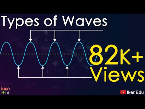 Mechanical Waves and Non- Mechanical Waves | Types of Waves - Iken Edu