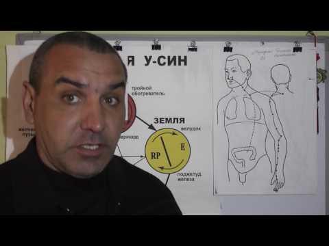 Перелом руки или запястья: лечение и реабилитация – НаПоправку