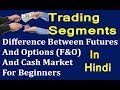 Difference between the Futures and Options Segment and Cash market for Beginners, Techmove