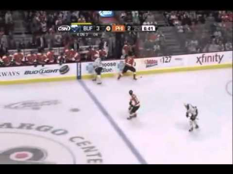Top 10 finnish active NHL players