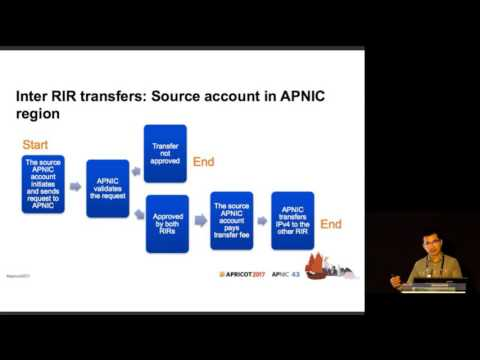 APRICOT 2017 - APNIC Panel - Navigating the IPv4 Transfer Market