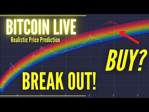 🚀 BITCOIN \u0026 ETHEREUM LIVE 🚀  BITCOIN WATCH PARTY | Price Realist Price Prediction LIVE SHOW 🚨