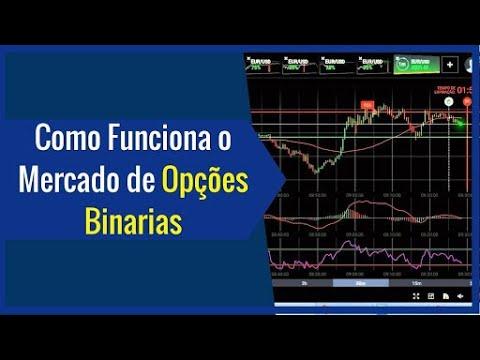 Iq option binarias espana