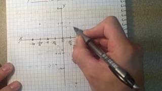 2 1 graphing y=sinx
