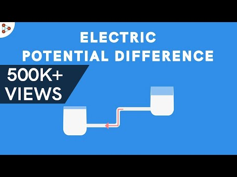Electric Potential Difference - CBSE 10
