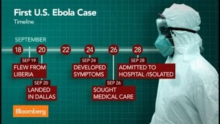 Ebola in Dallas: How Can the CDC Be Sure of Containment?