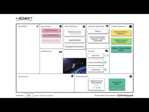 LeoSat Business Model Canvas — Space Ventures Radio