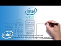 Intel ®Pharma Analytics Platform | Intel Business
