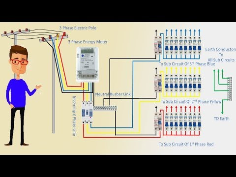 3 phase line wiring installation single phase line in house | house wiring  | earthbondhon - youtube