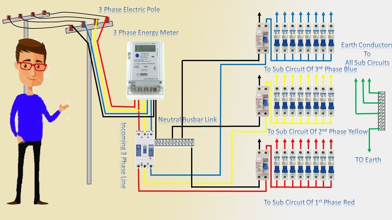 [TVPR_3874]  3 Phase Line Wiring Installation Single Phase Line In House | House wiring  | Earthbondhon - YouTube | Circuit 3 Phase Wiring Diagram |  | YouTube