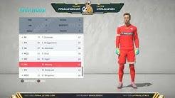 FIFA 20 FACES & RATINGS - BUNDESLIGA