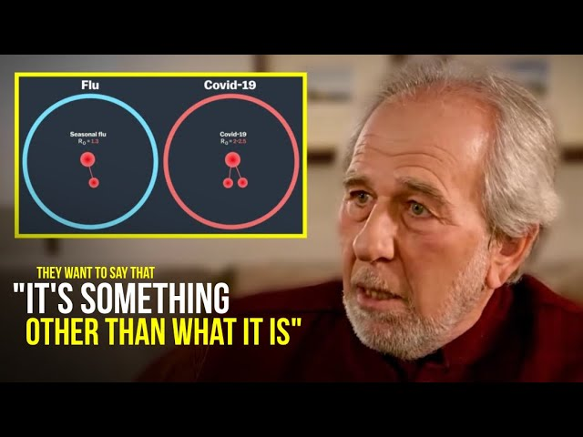 The TRUTH about this madness | Dr. Bruce Lipton