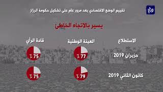 الأردنيون يرون أن البطالة والفقر تحديات متكررة أمام الحكومات وتحتاج لحلول سريعة (19-6-2019)
